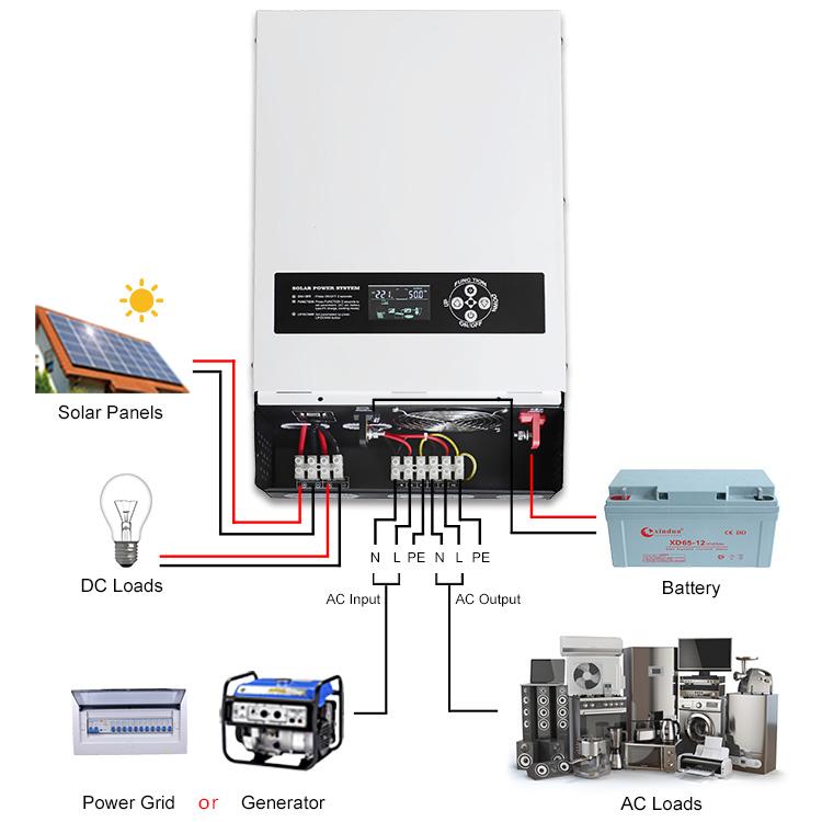 220v 50hz 110v 60hz Hybrid Solar Inverter Company
